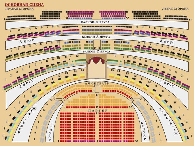 Схема зала большого театра историческая сцена зала